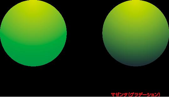 2色と3色のグラデーション比較